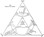 Graham01_munsterberg_vocation_and_learning_diagram
